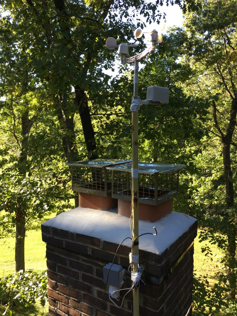Mounted weather station